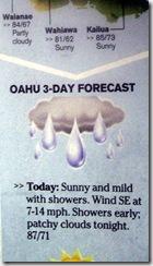 Forecast 20110430