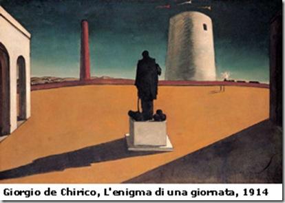 GiorgioDeChiricoLEnigma