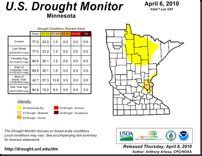 apr6droughtMN