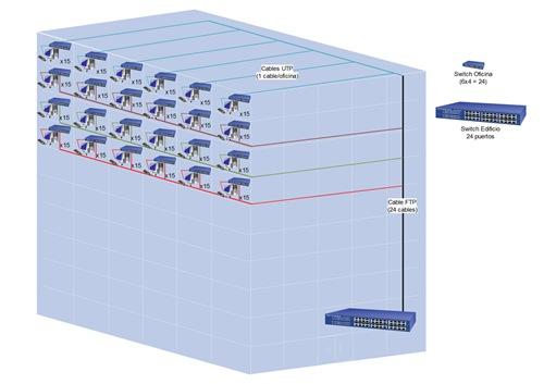Ejercicio Ethernet