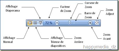 """Description des éléments de la barre d'outils """"Affichage"""" de PowerPoint 2007"""