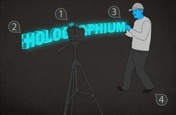 Create 3D Holographic Text with iPhone Holographium