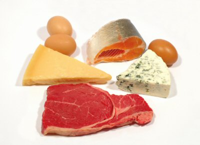 Post image for What You Need To Know About Protein