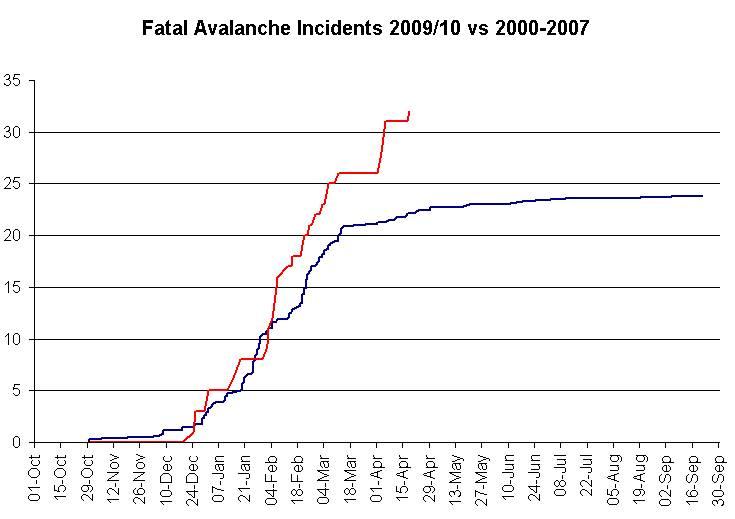 avy-incidents.jpg