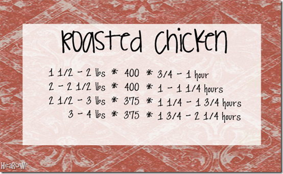 roast chicken chart