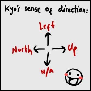 02 - Direction