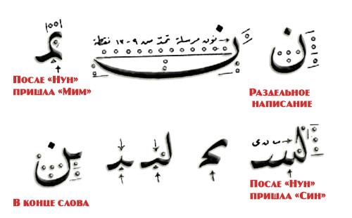 """Арабский алфавит, буква """"Нун"""""""
