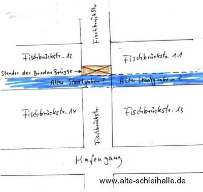 Stadtgraben Fischbrückstraße Nr.14 Schleswig