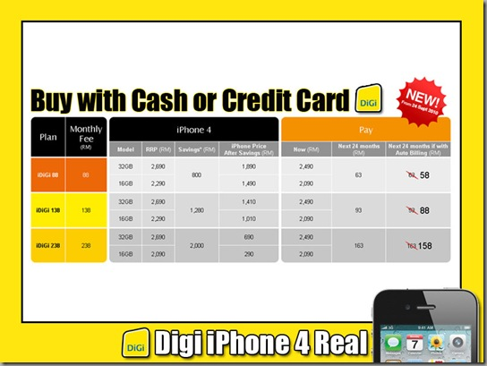 digi iphone buy plan