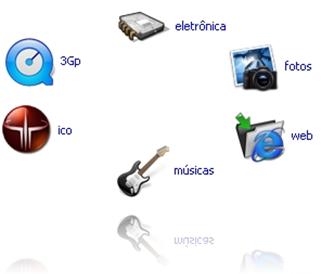 image%5B8%5D Como fazer com que seus ícones favoritos acompanhe você nos seus CDs e discos removíveis