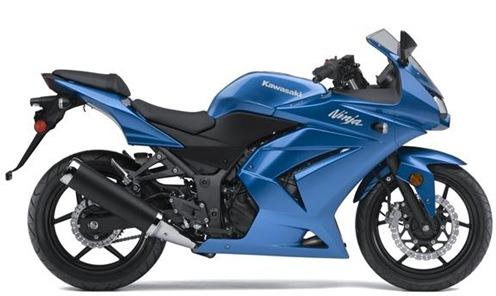 Ninja 250R Metallic Island Blue
