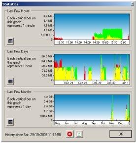 bitmeter_stats