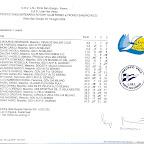classifica finale TROFEO SANDRO RICCI 2009.jpg