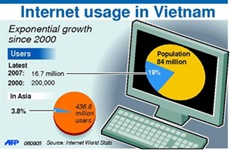 EN0652C-LIFESTYLE-VIETNAM-INTERNET-BLOGS