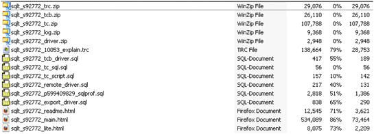 SQLTXPLAIN SQLT XTRACT Output Contents