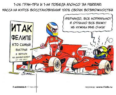 Фелипе Масса Фернандо Алонсо Ferrari Fiszman