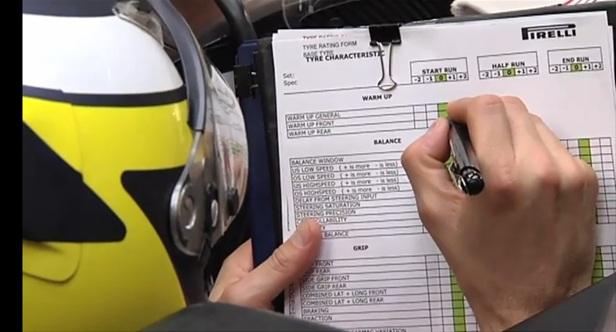 Педро де ла Роса на тестах новой резины Pirelli на трассе Яс Марина