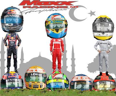 расстановка сил между напарниками по команде на Гран-при Турции 2011 Maxx Racing