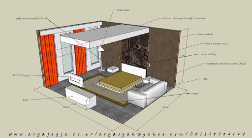 Desain Interior Kamar Tidur Utama Pada Ruangan 5,5 x 4,5 m