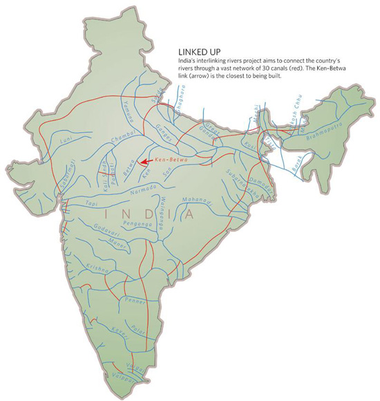 India's Water Crisis