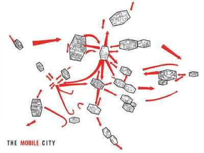 Mobile Art Park