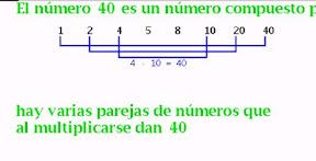 Diferencia Entre Numeros Primos Y Compuestos Ejemplos