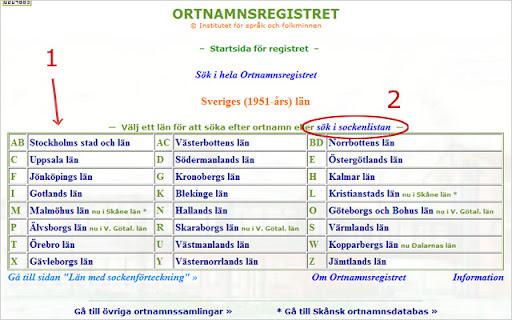 Bskrivning med siffror Ortnamnsregistret
