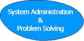 System Administration & Problem Solving