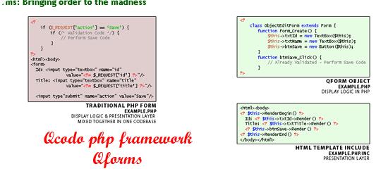 Qcodo-php-framework1