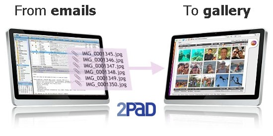 2PAD - Turn your Emails Pic into a private online Gallery!