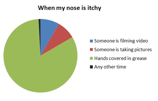 ItchyNose