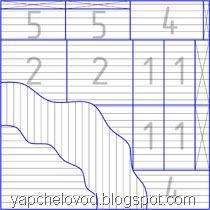 Штриховкой показано направление волокон слоёв