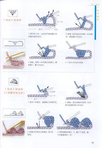 钩针编织符号的详解 - 阿明的手工坊 - 千言万语