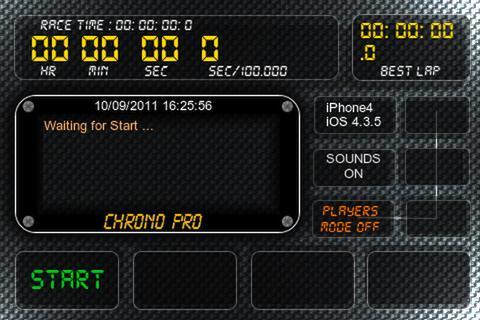 【免費生產應用App】Chrono PRO-APP點子