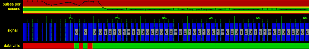 radio-data