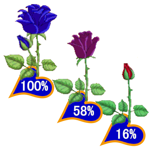 工具の薔薇のバッテリー ウィジェット Rose LOGO-記事Game