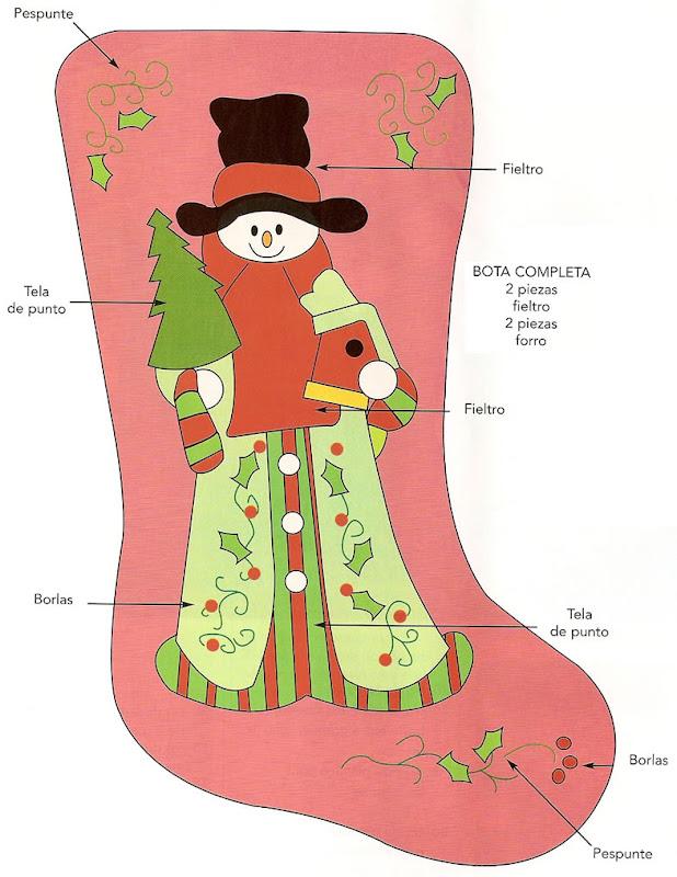 Como Hacer A Rodolfo El Reno Snowman Y Santa Clause De Fieltro ...