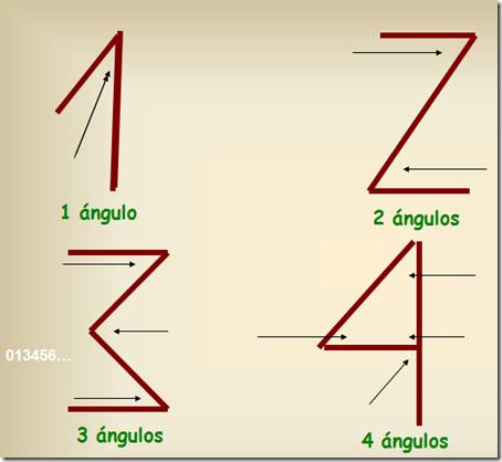 origen-significado-numeros-arabigos