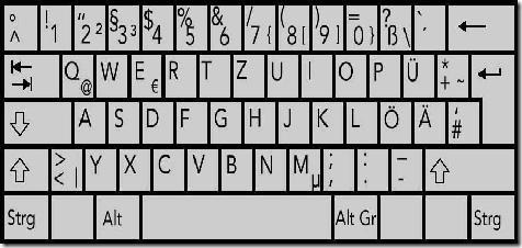teclado aleman