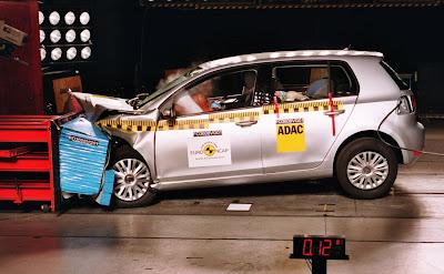 Volkswagen Golf IV Краш тест