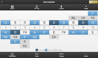 Screenshot of Harmonica Key Finder