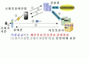 Screenshot of QR NFC NETKEY