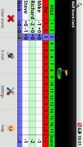 【免費運動App】高爾夫記分卡-APP點子