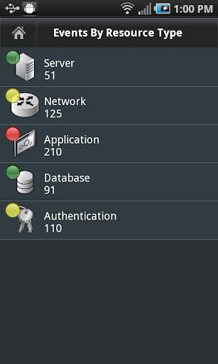 AppBoard ™ Mobile