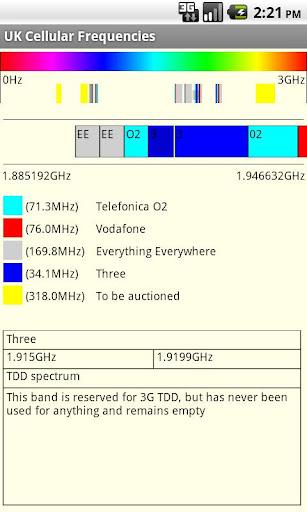 UK Cellular Spectrum Map