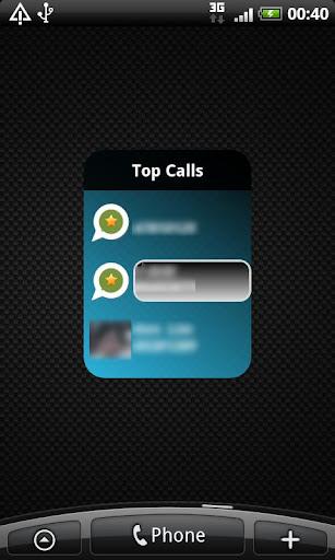 Top Calls Widget