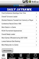 Screenshot of Kansas Football & Basketball
