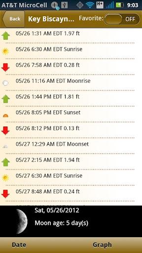 NOAA Buoy and Tide Data - screenshot