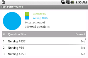Screenshot of NCLEX-RN Exam Prep by UM