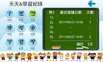 Screenshot of 九九乘法表